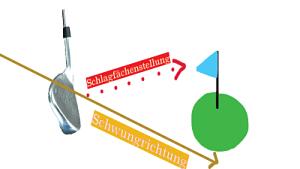 Hook beim Golf
