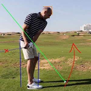 Golfschwung-analyse